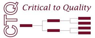 CTQ: Critical to Quality