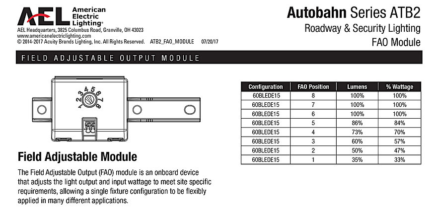 atb2_fao_module-1.jpg