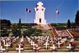 Visit to Resistance Memorial