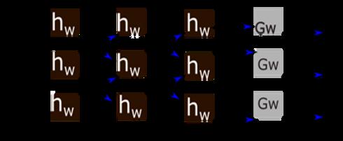 Graph NN.png