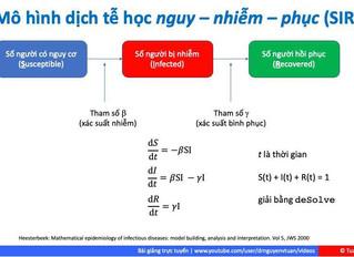 Mô phỏng dịch Vũ Hán ở Việt Nam