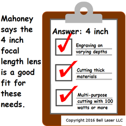 4_inch_lens_uses_when_used_CO2_laser_Mah