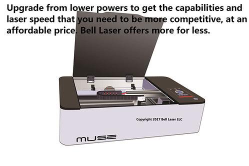 Upgrade Kit for Full Spectrum Muse Model