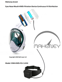 Mahoney face shield with filtration and
