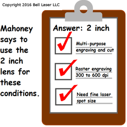 2_inch_lens_uses_when_used_CO2_laser_Mahoney