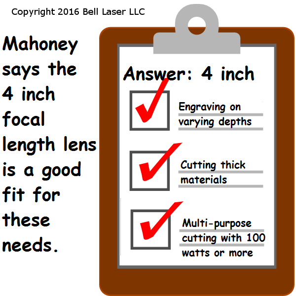 4_inch_lens_uses_when_used_CO2_laser_Mahoney