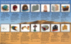 BiblrBox concepts