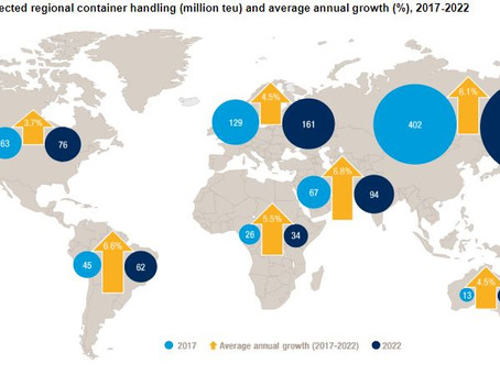 Container Terminal Traffic Set to Rise