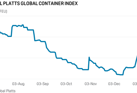 February's Container Market