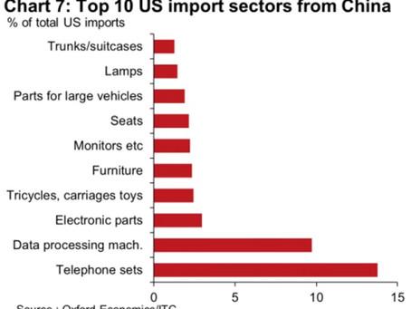 US, China's Potential 'Trade War'