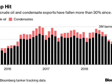 Trump Cripples Iranian Oil Exports