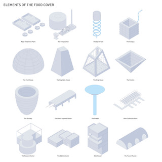 ELEMENTS OF THE FOODCOVER