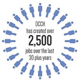 jobs-created.jpg