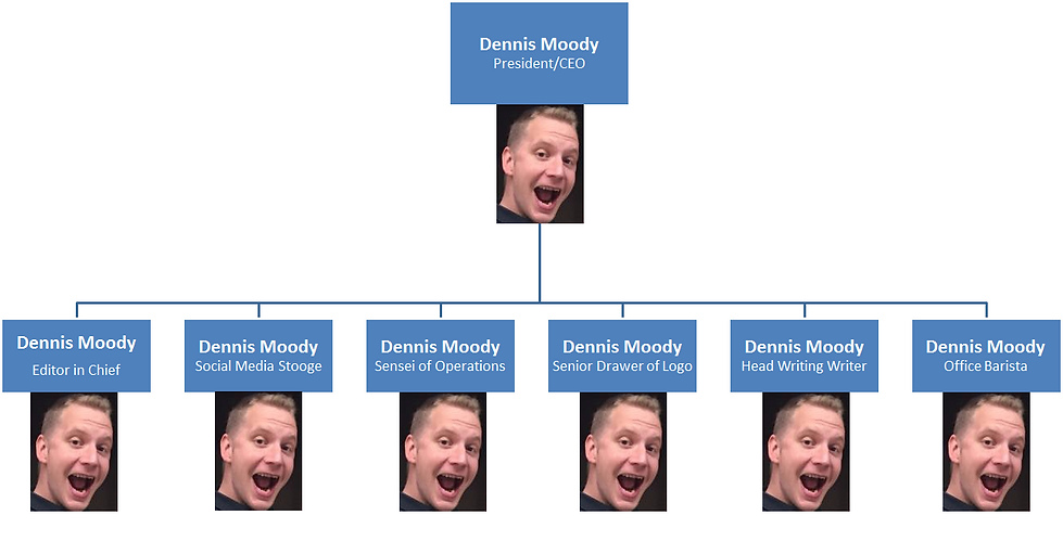 This image is an organiation chart listing the founder Dennis Moody in various silly roles within the organization