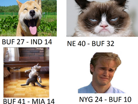 Four Pictures That Perfectly Sum Up The Buffalo Bills Season After 4 Weeks