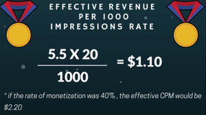 BEST PRACTICES TO INCREASE YOUTUBE MONETIZATION REVENUE