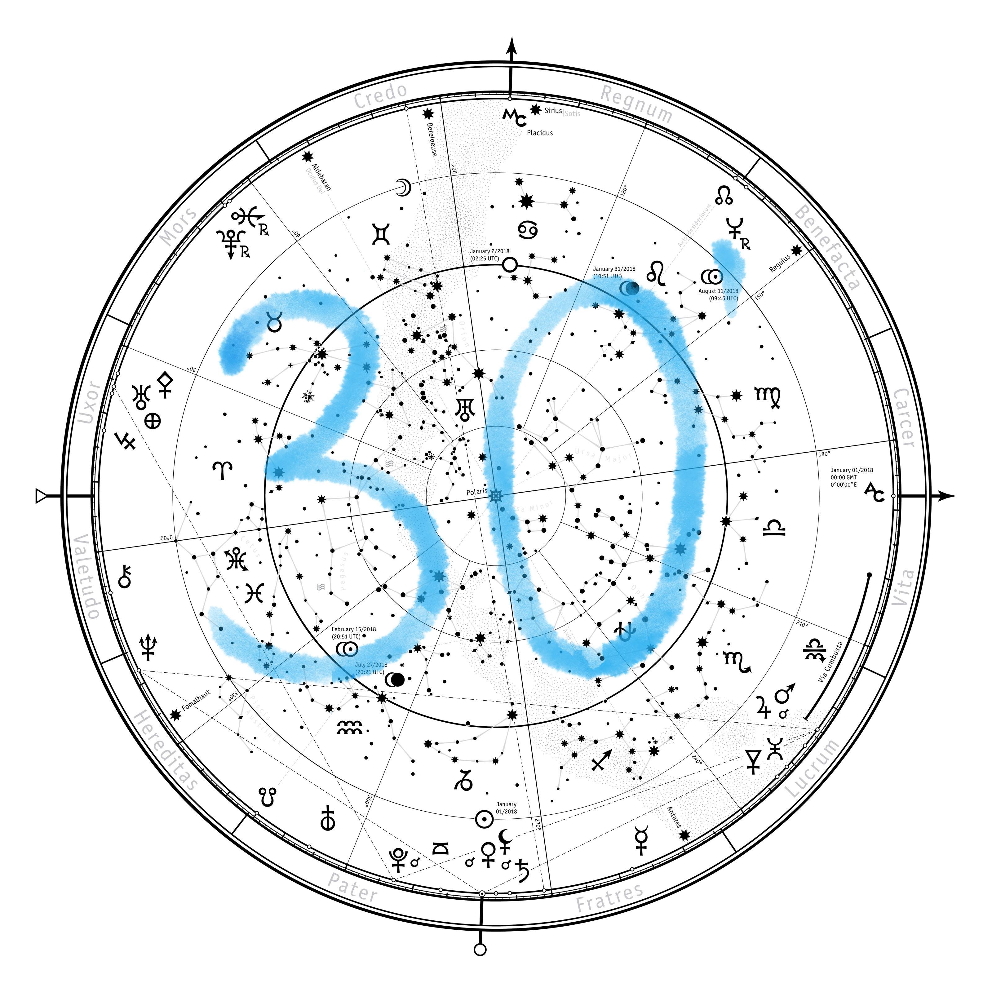 Астрологична консултация онлайн