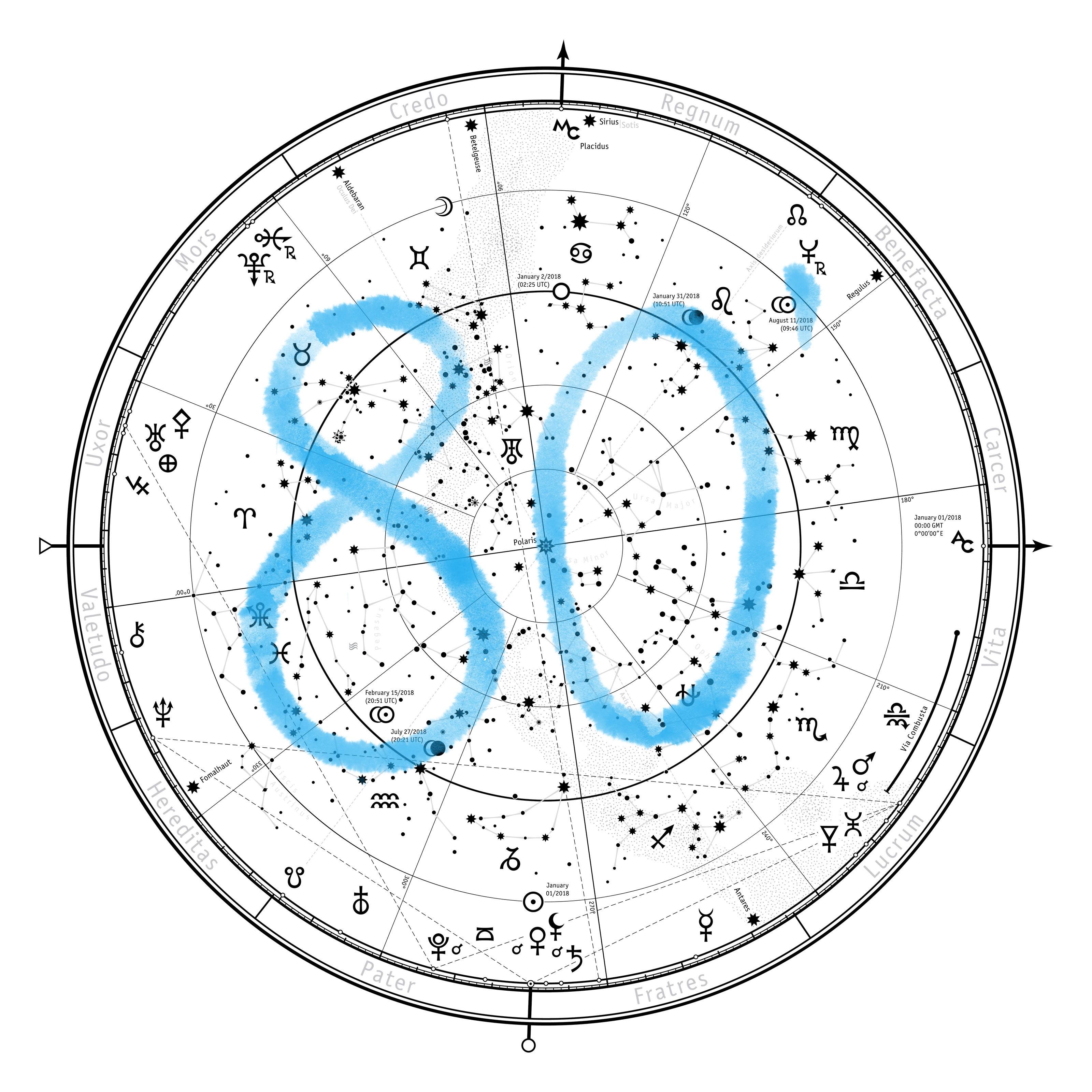 Астролигичен сеанс онлайн