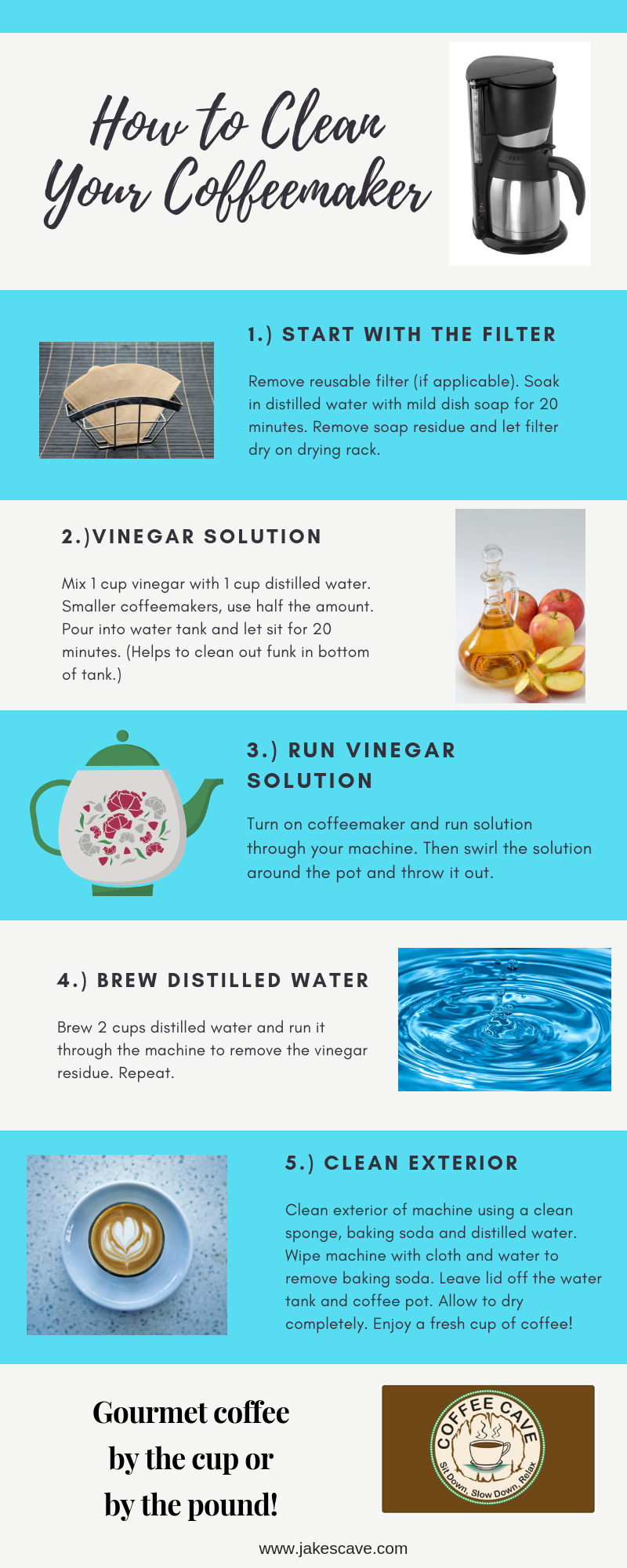 How to clean your coffeemaker infographic