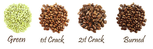 Stages of Coffee Cracks