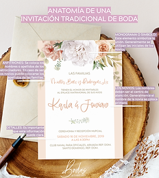 Las 5 partes de tu invitación de boda