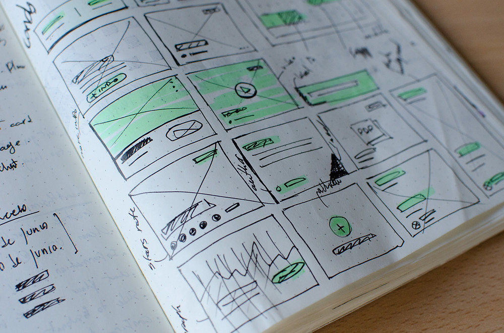 ux wireframe sketches
