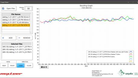 NVH Graph Plotter - 1714