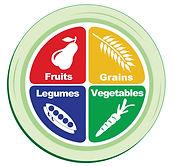 Pysicians Committee, Vegan, Health, Power Plate