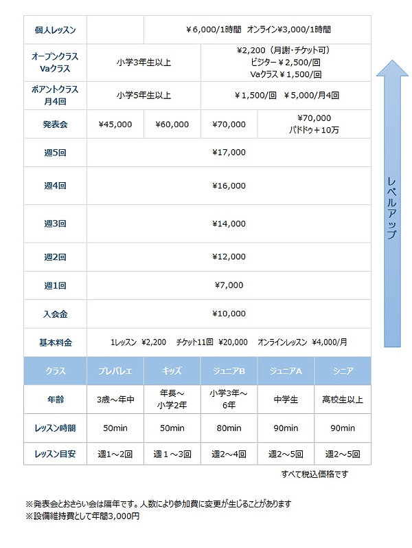 クラス・料金.jpg