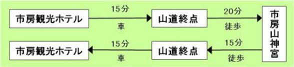 jinjakuruma1.jpg