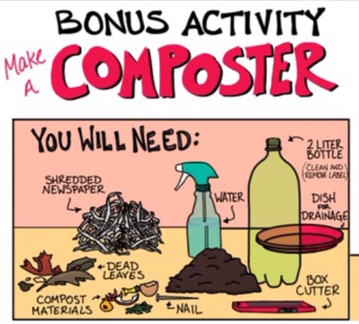 Compost at Home!