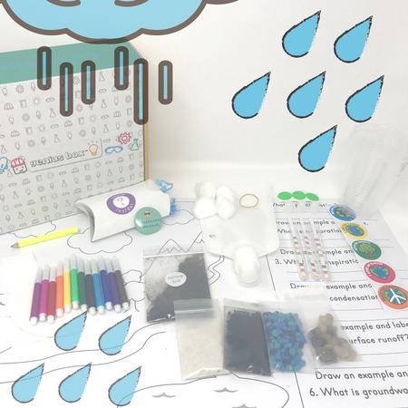 Water Genius Box