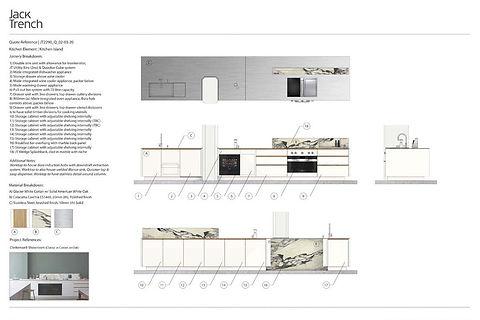 consolidated design