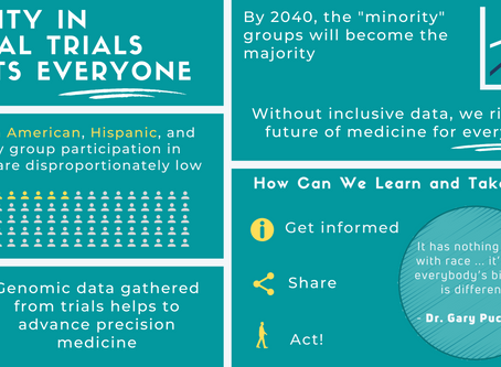 Diversity in Clinical Trials Benefits Everyone