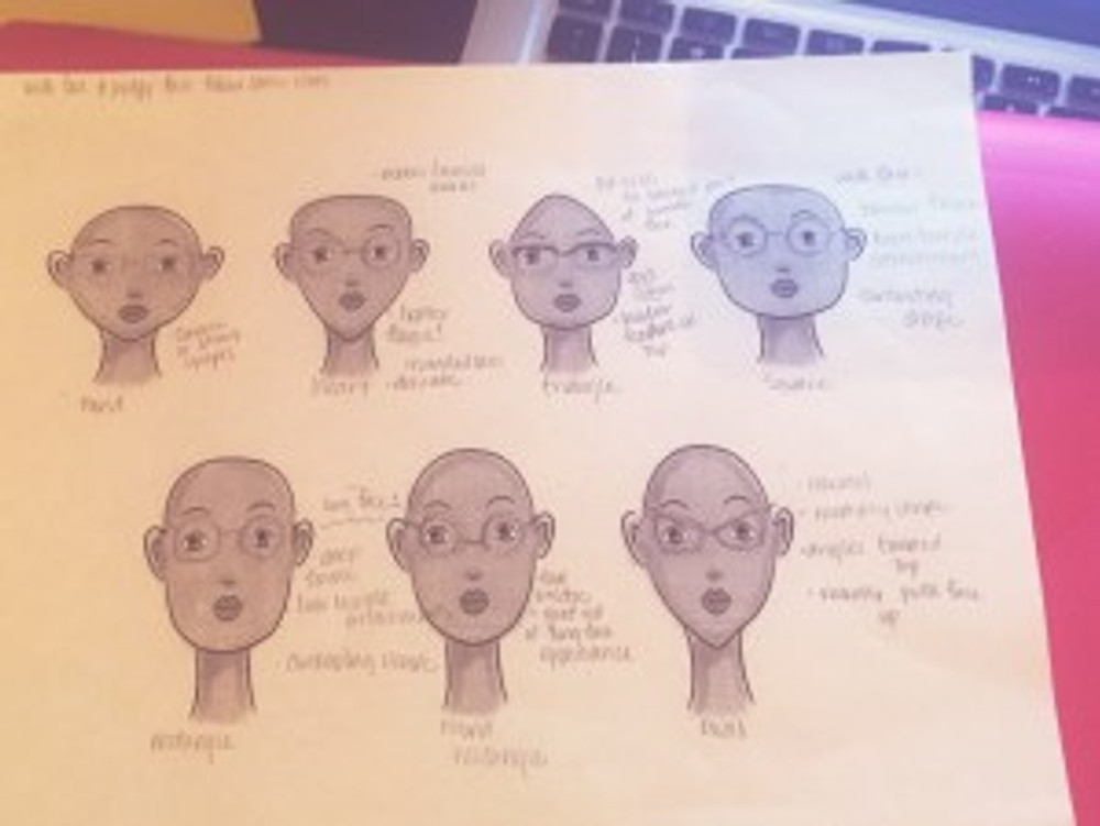 Face Shapes and Glasses Guidelines