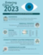 Class of 2023 Infographic.jpg