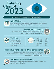 Class of 2023 Infographic.jpg