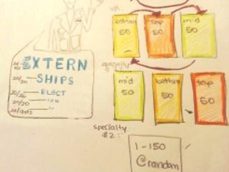 A Guide to Externship Selection