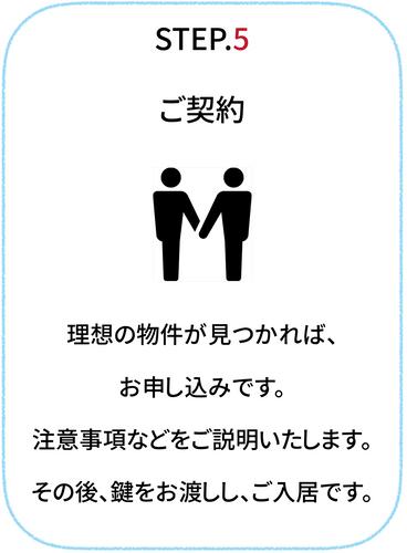 ご契約_賃貸
