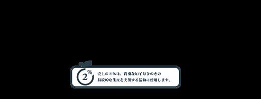 WOOD-02-01-01.png