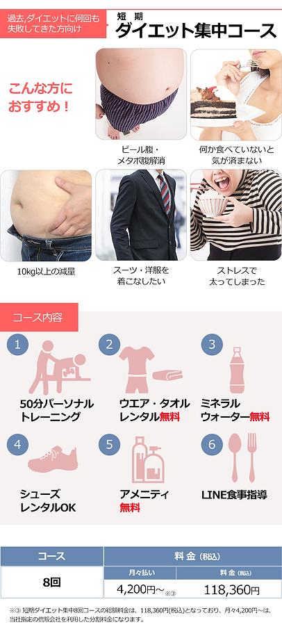短期ダイエット集中コース料金表SP.png