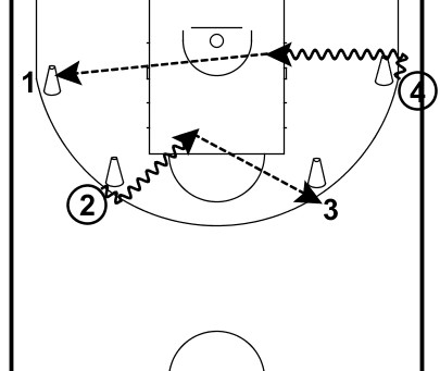 New Drills - Dribbling With Purpose!