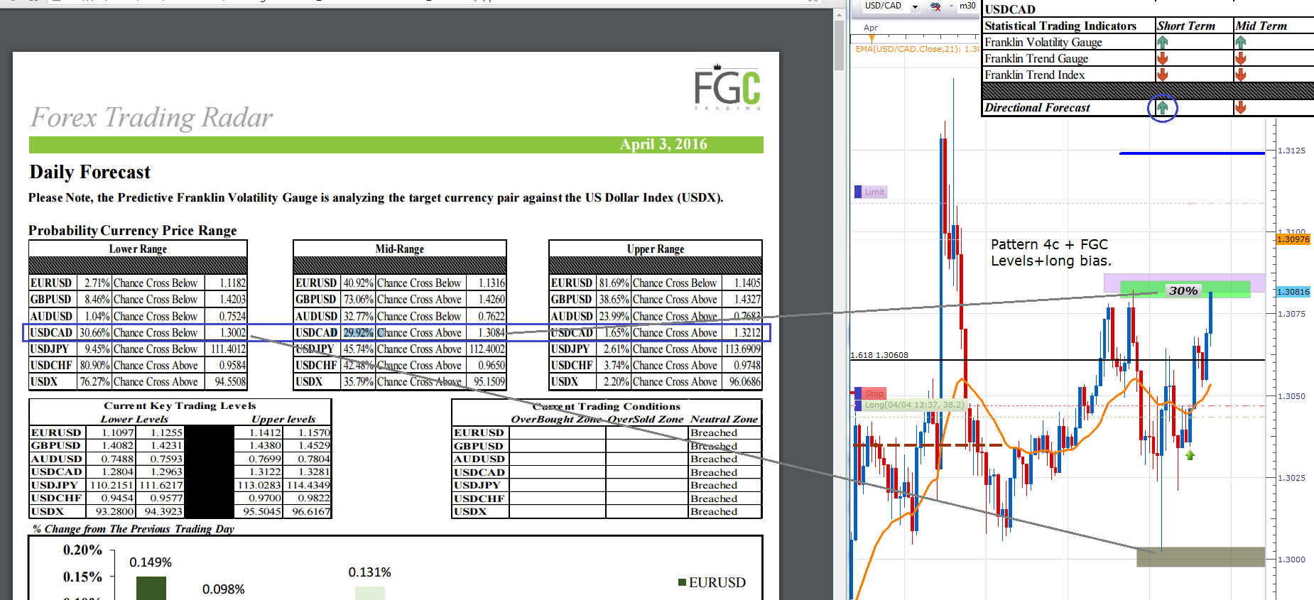Forex trading research