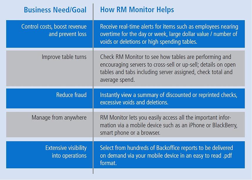 RM Monitor.jpg