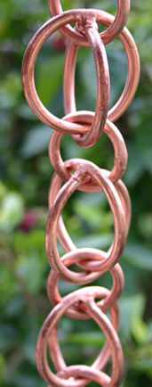 Double Loops Copper 2.jpg