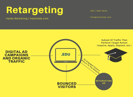 How To Set Up A Retargeting Campaign With The Google Ad Network For Your Enrollment Marketing Funnel