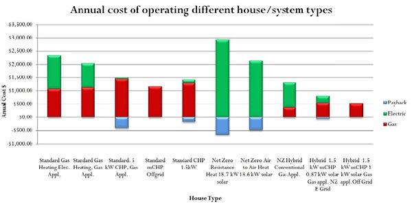 Coremo Cost savings.jpg
