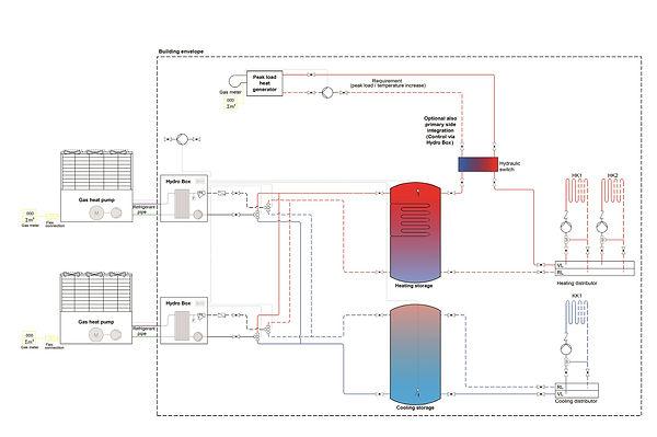 Hydrobox[4].jpg