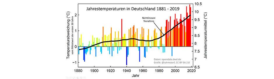 Temperaturanstieg Deutschland-1.jpg
