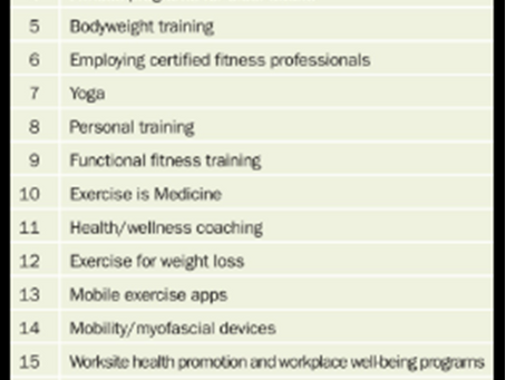 ACSM Fitness Trends for 2019, What Else?